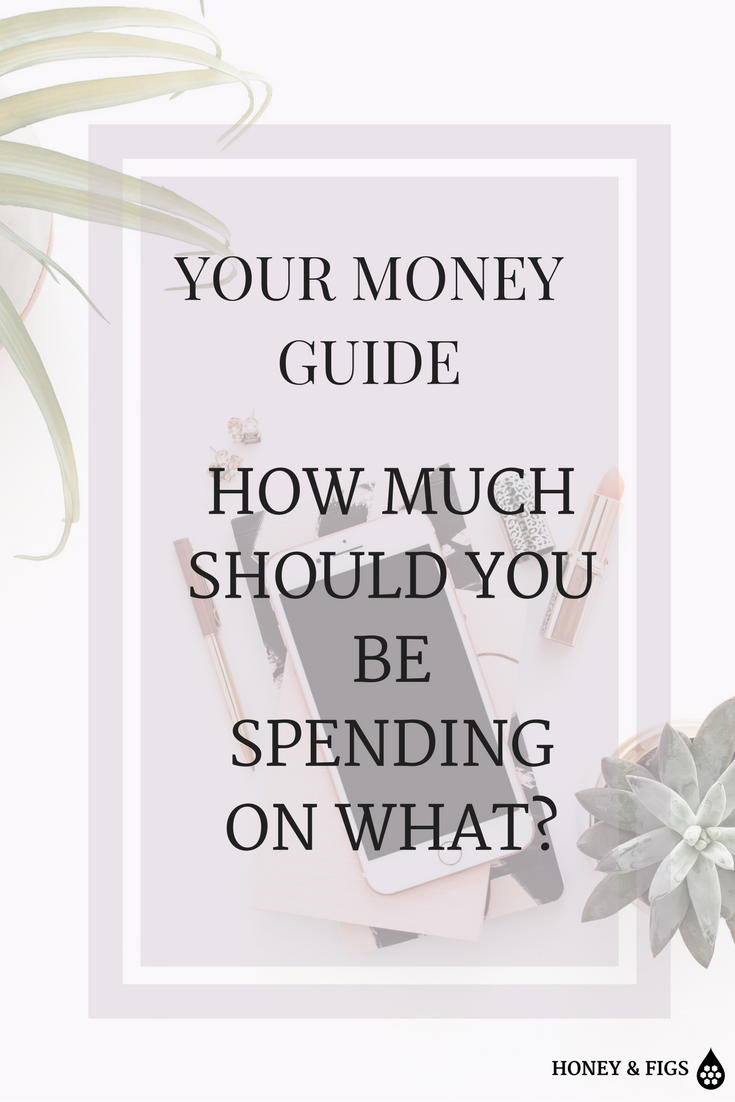 Budgeting Tips for how much you should be spending on what.  Category spending percentages.  Your Money Guide