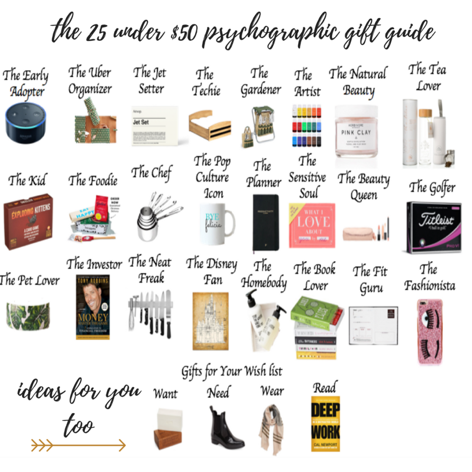 Pyschographic Gift Guide Under $50