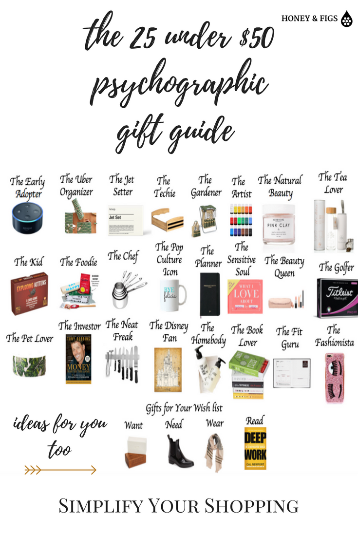25 Ways to Find the Perfect Gift Under $50 using interests and passion points
